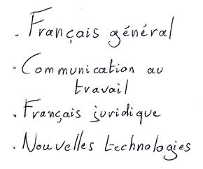 Business-French Berlin - Französisch-Coach